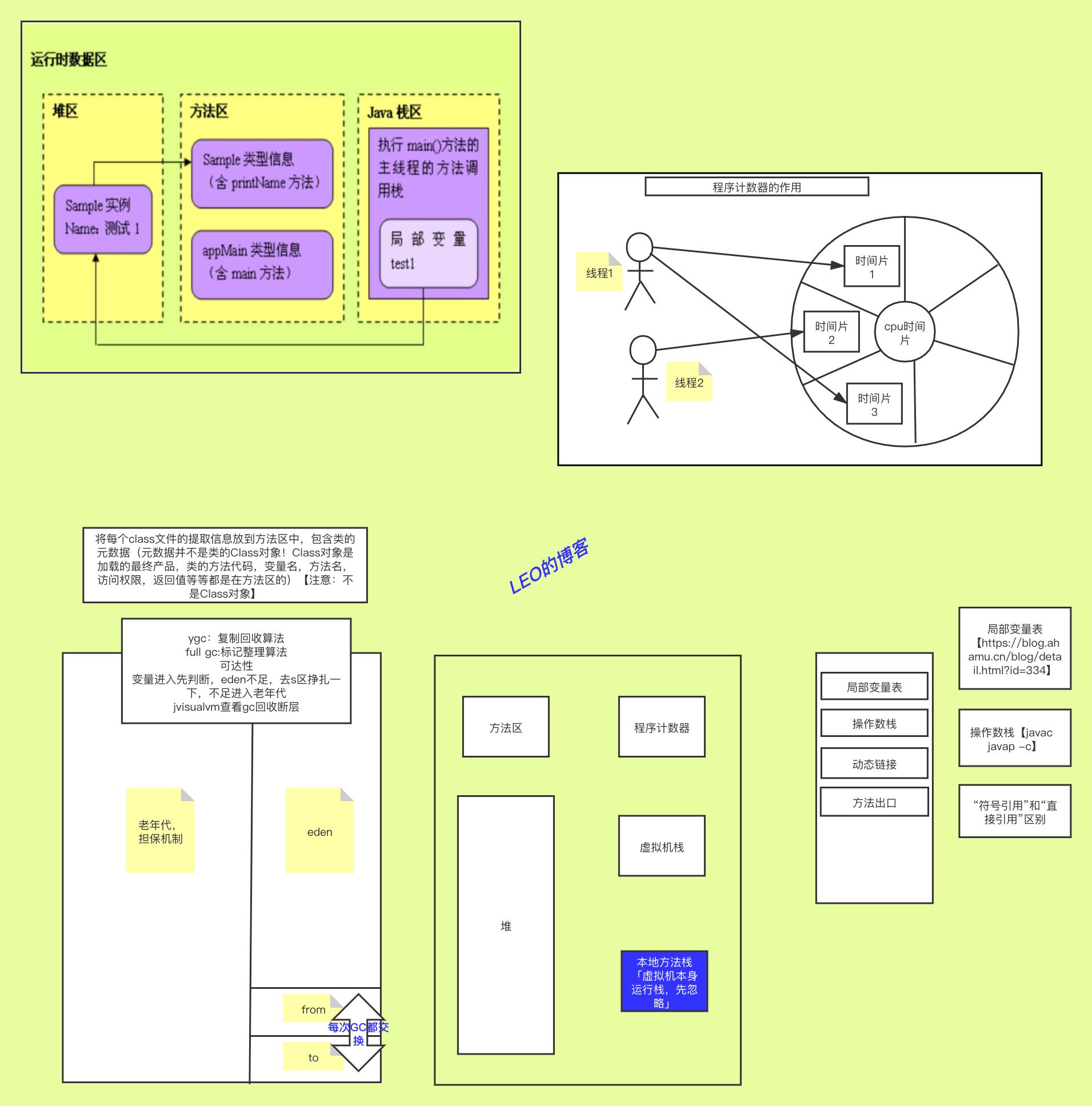 JVM (3).jpg